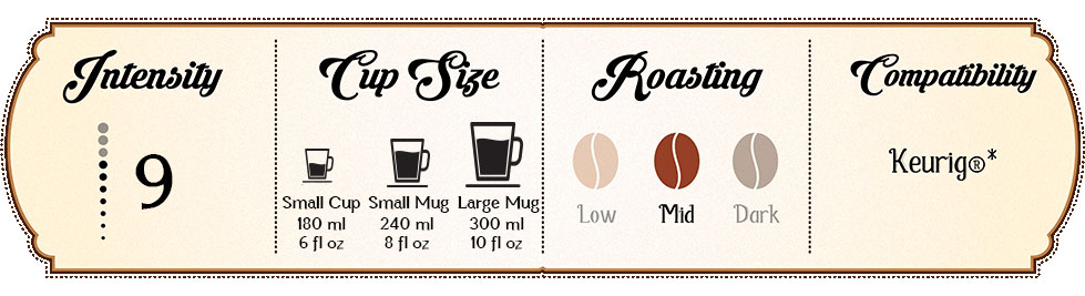 Keurig Colombian Coffee