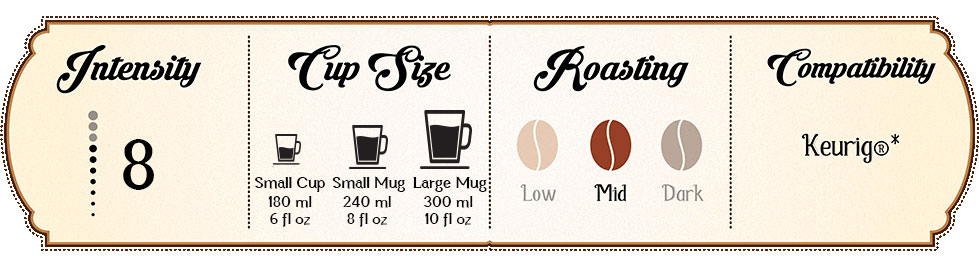 Keurig Coffee Royal Roast