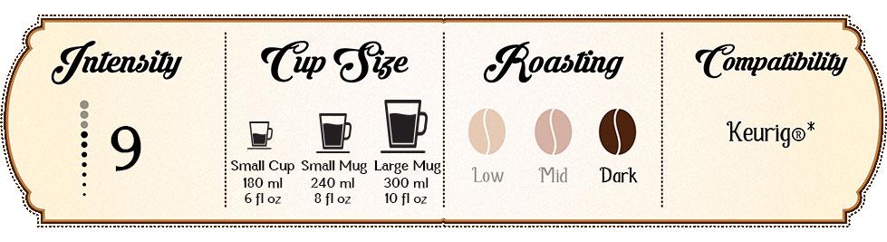 Keurig Dark Roast Coffee